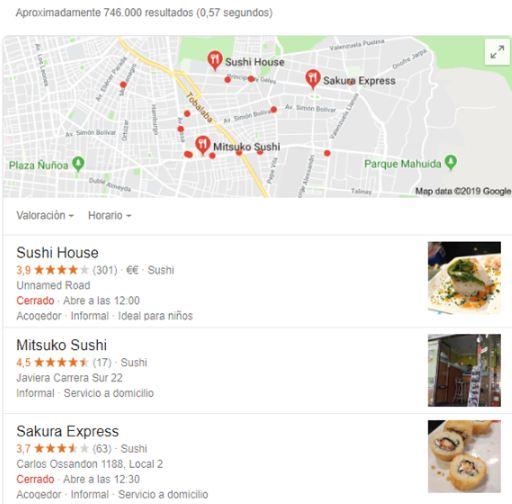 Publicar En Google Maps Aparecer En Google Maps Como