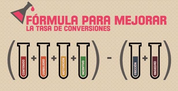 Fórmula de conversiones